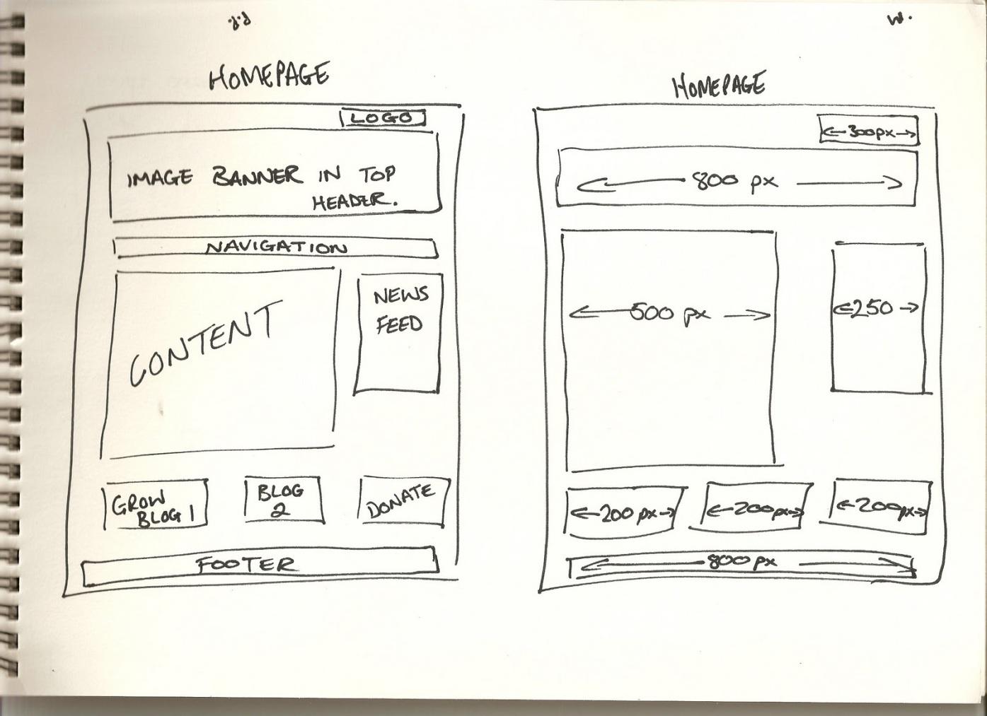 Website Prototype 1
